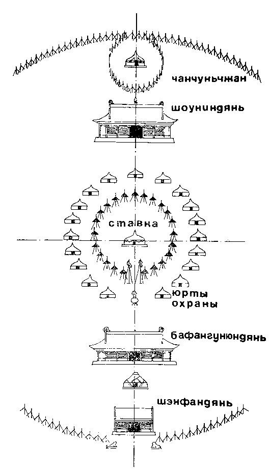 Сезонный лагерь императора киданей, XI в.