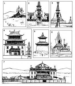 Храмовые сооружение монгол