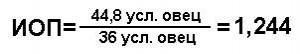 Формула ИОП для хунну