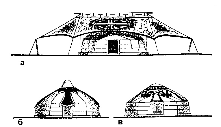 Метаморфозы священного покрытия над юртой-храмом