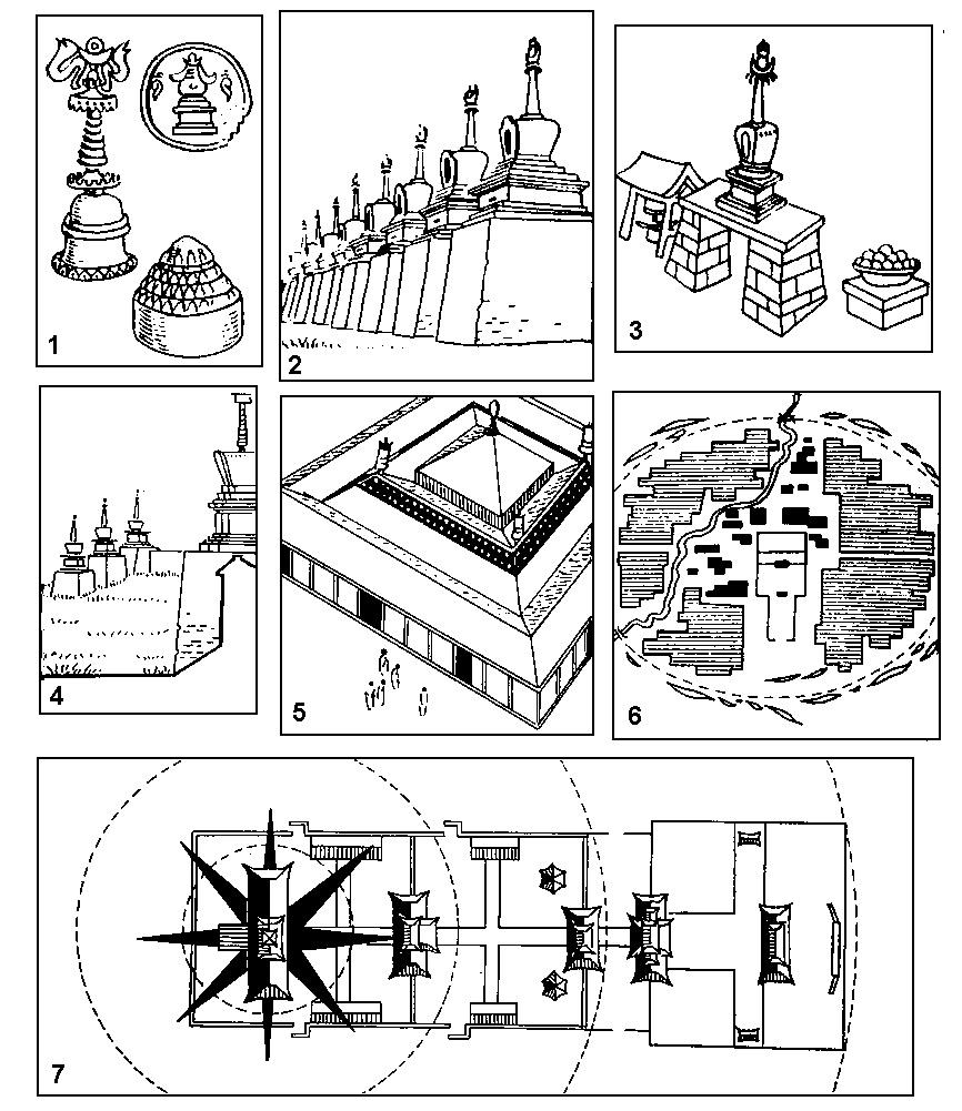 Монгольские храмы. Субурганы